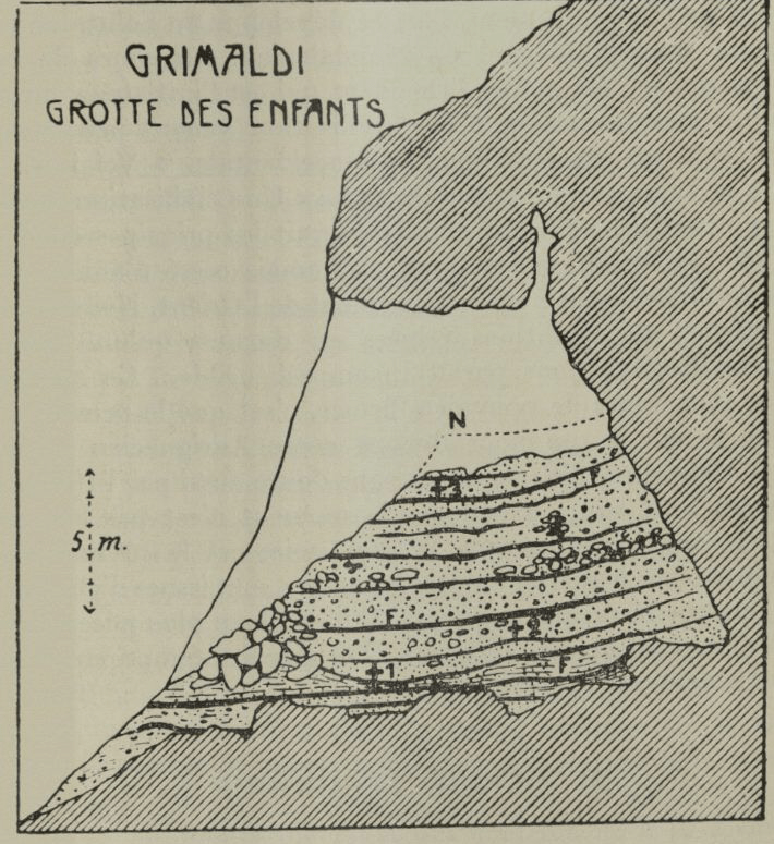GRIMALDI GROTTE DES ENFANTS