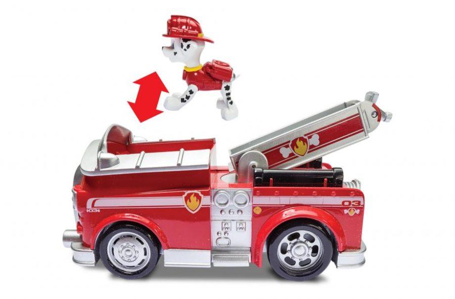 Top Christmas Toys 2018