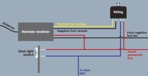 Wiring diagram correction  Motor Boat & Yachting