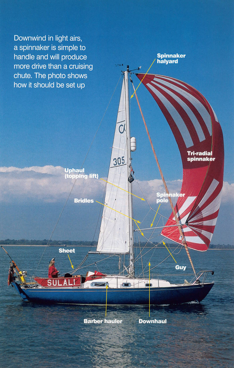 hight resolution of practical boat owner