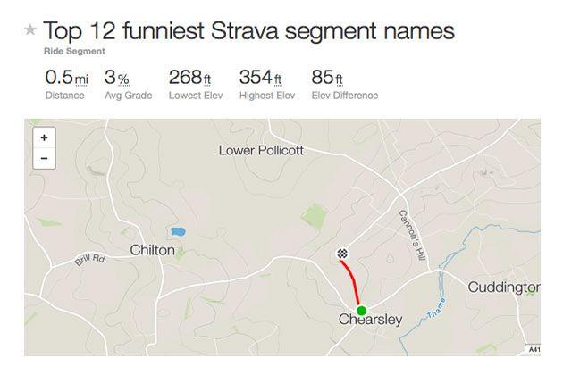 strava-segment-names