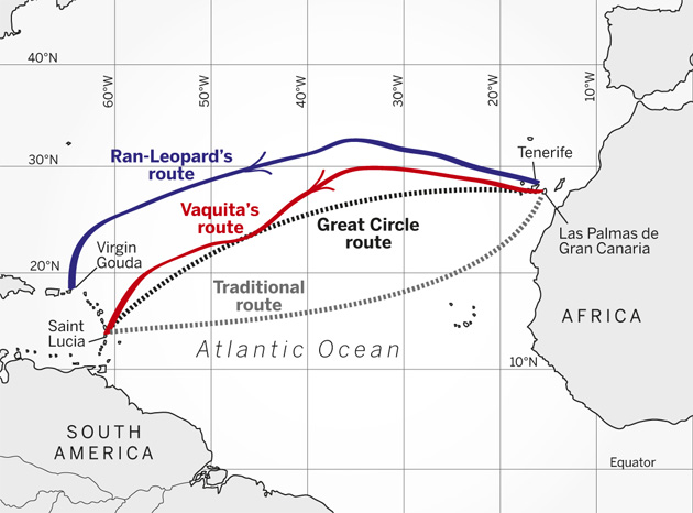 Take the northerly route across the Atlantic
