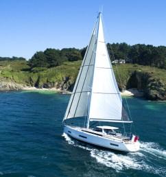 marine wiring diagram sailboat mast [ 1200 x 750 Pixel ]