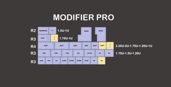 SA Lily Mod Pro x1_sa-profile-dye-sub-keycap-set-pbt-plasti_variants-2