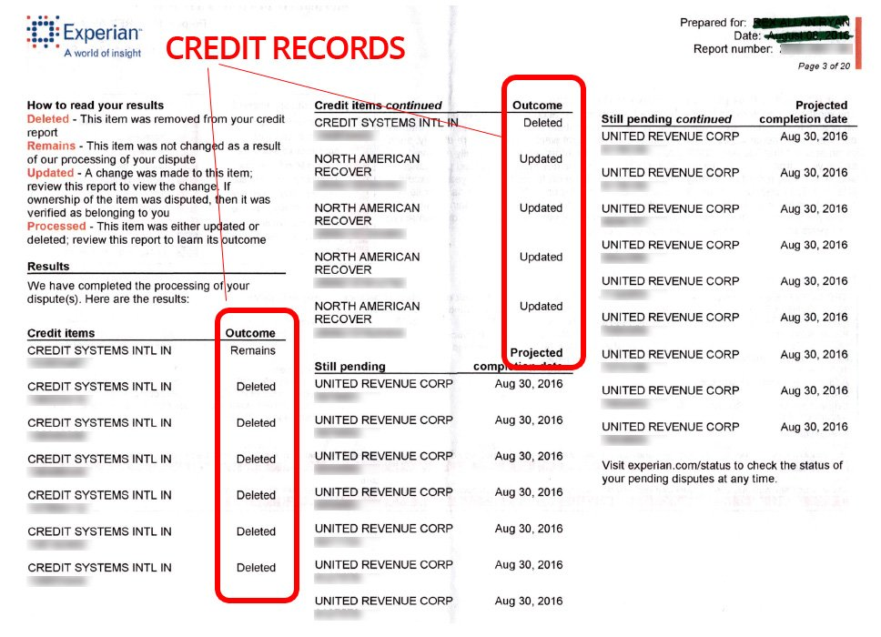 Credit Records