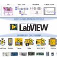 LabView Crack
