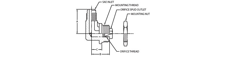 SAE (45° Flare) Inlet - Orifice Spud Outlet
