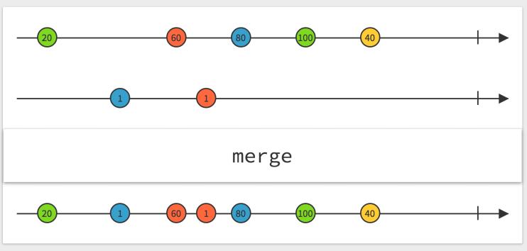 ReactiveX merge combining operator