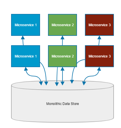 keyhole_mono_datastore | Keyhole Software