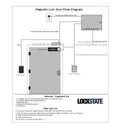 lockstate remotelock acs access control system for 1 to 6 doors  [ 2000 x 1500 Pixel ]