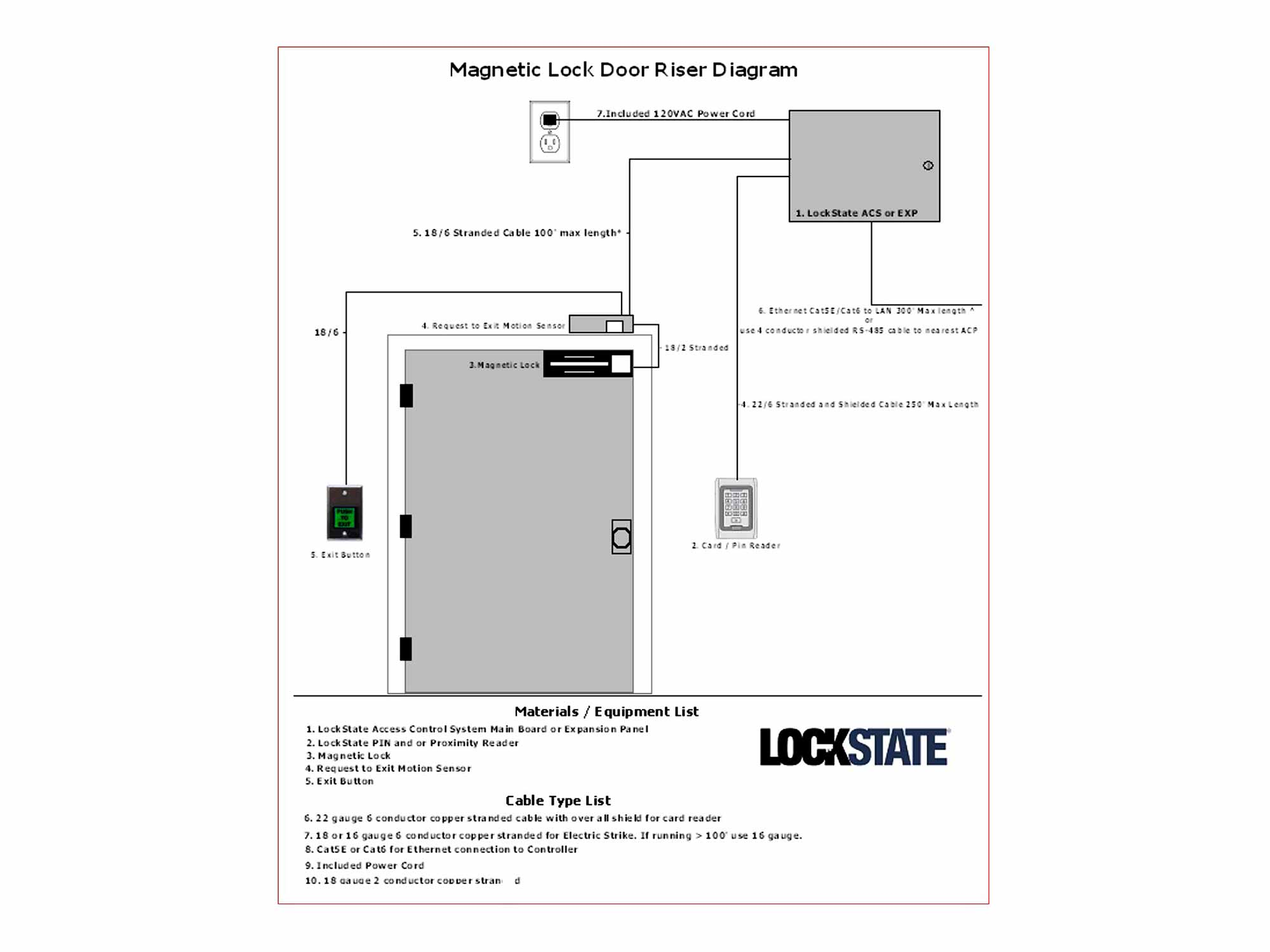 hight resolution of lockstate remotelock acs access control system for 1 to 6 doors