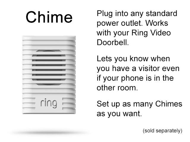 Ring Video Doorbell : Keyless Entry Locks, Keypad Push