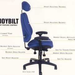 Posture Chair Demo Swing With Stand Indoor Bodybilt Chairs 24 7 Control Room 911 Emergency Call Centers 10 Point
