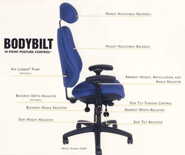 posture chair demo dining covers ebay bodybilt chairs 24 7 control room 911 emergency call centers 10 point
