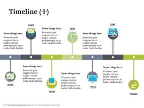 Keynote Timeline Template 2