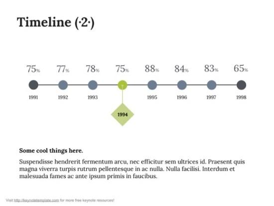 Sample Keynote Timeline   Free Timeline Keynote Template
