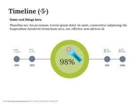 Keynote Timeline Template 6