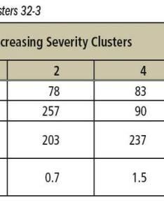 Ige levels chart also mersnoforum rh