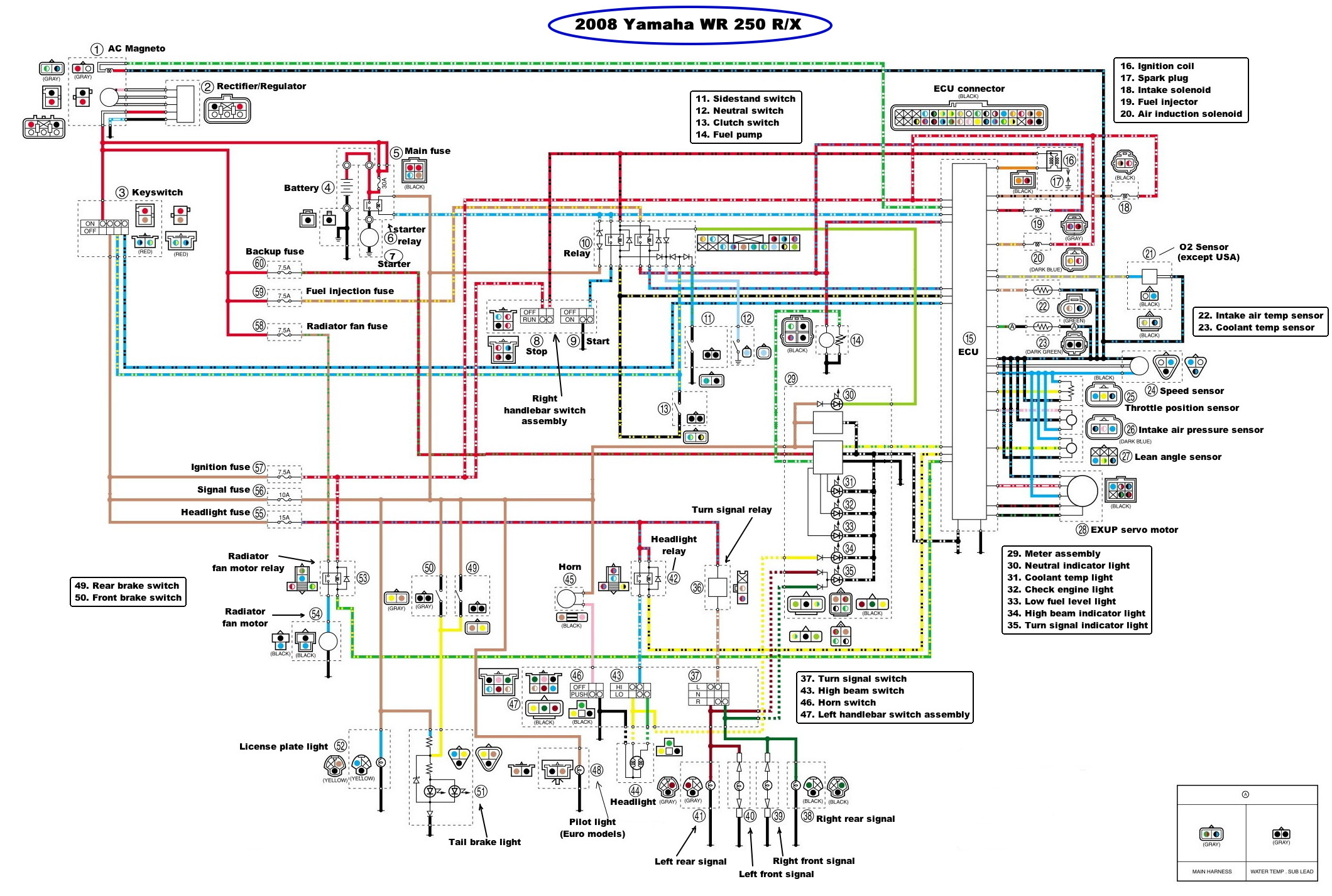 2008 yamaha r6 wiring diagram gibson 50 s 02 cbr service manual pdf page honda forum wirecbrrr diagrams