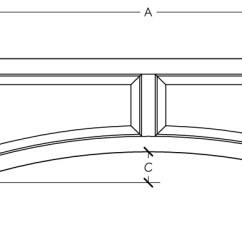 Keystone Arch Diagram 4g63 Wiring Panels Wood Specialties Kav 25