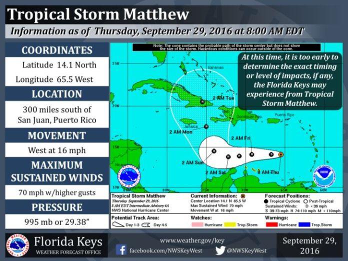 T.S. Matthew gains traction - A screenshot of a computer - Hurricane Irma