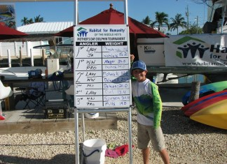 Mother's Day tournament raises $66k for Habitat in the Middle Keys - A person standing in front of a building - Car