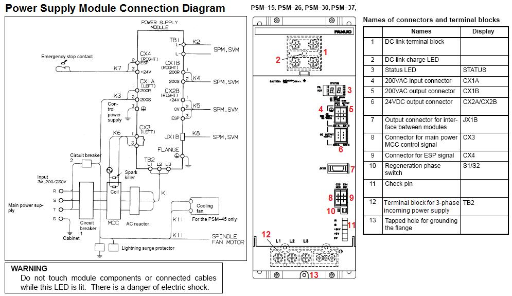 Wiring Diagram Servo Fanuc Motor Servo Motor Wiring Color