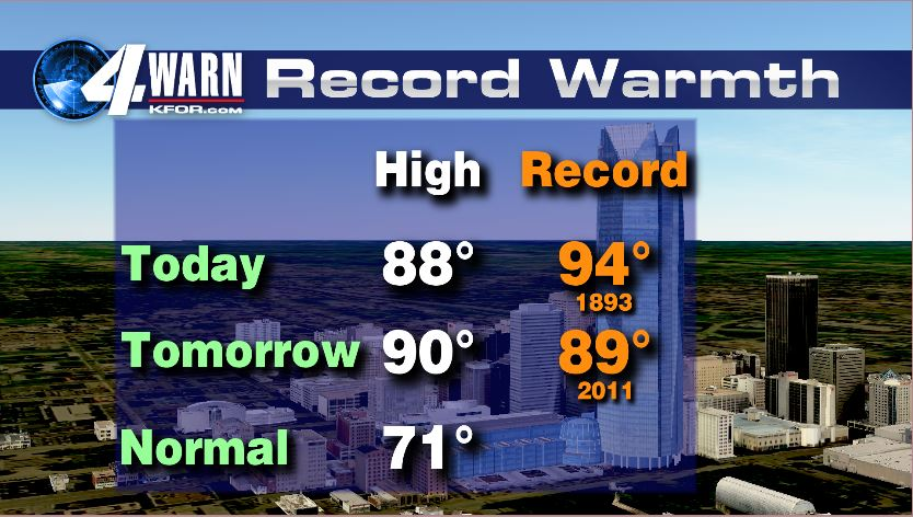 Near-Record Highs Tue and Wed