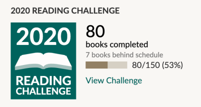 Goodreads Challenge Update