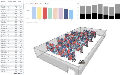 How-To – Custom 3D Power BI visual of a warehouse