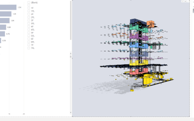 How-To – Visualize a 3D Revit MEP model in Power BI