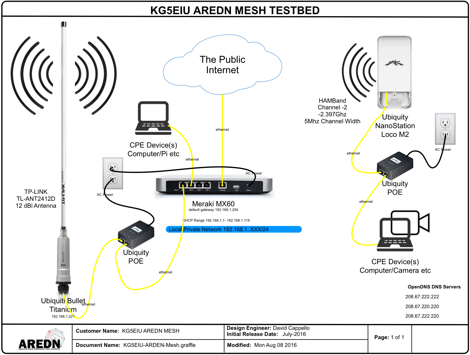 Ubiquiti NanoStation M2 AREDN Download Drivers
