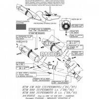 950 SM : KGL Racing, de online motor shop voor iedere