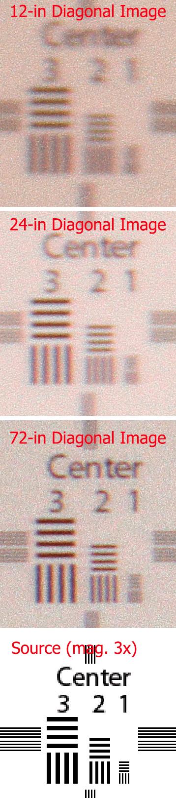 Celluon image size comparison center crops