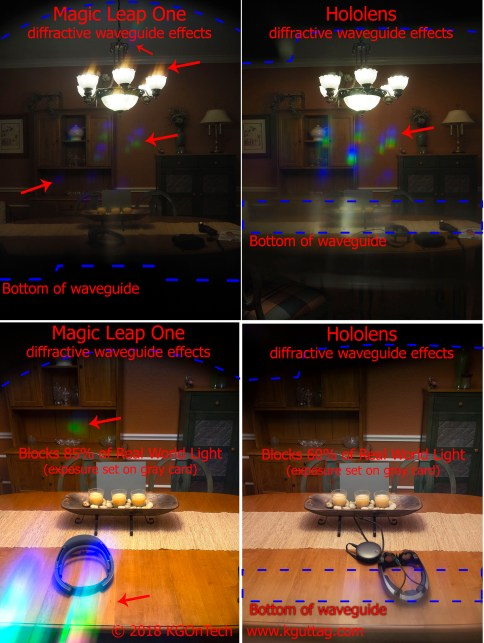 This image has an empty alt attribute; its file name is ML1-R-Hololens-Diffraction-Comparison-002-771x1024.jpg