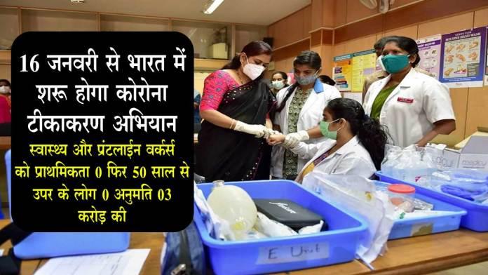 corona vaccination in india