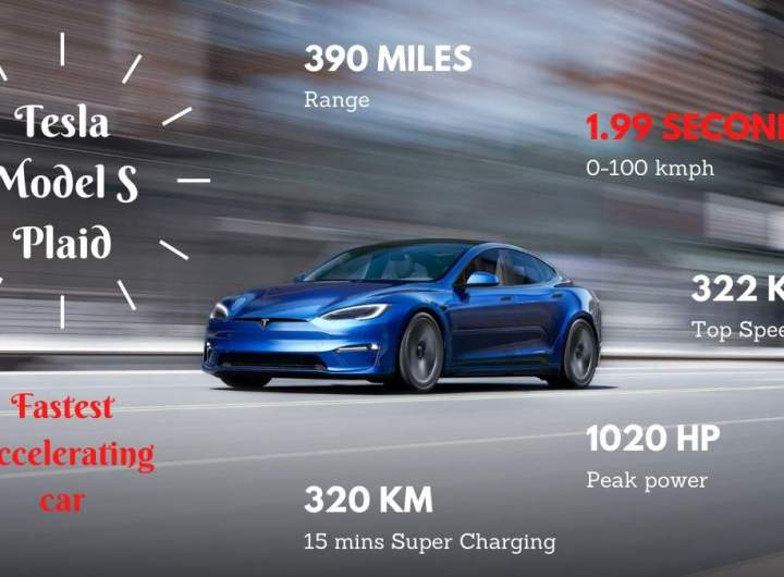 Tesla launches world's fastest accelerating car