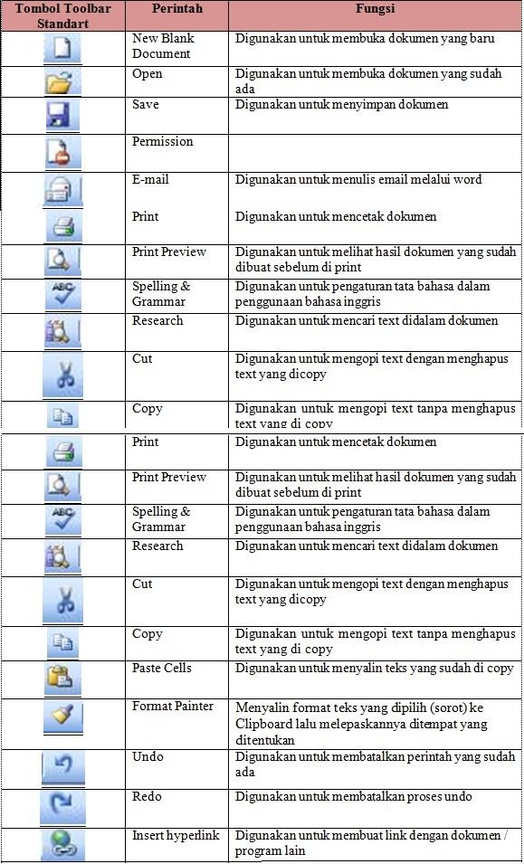 Pengertian Toolbar Standar : pengertian, toolbar, standar, Khairaniinsani, Khairani, Insani