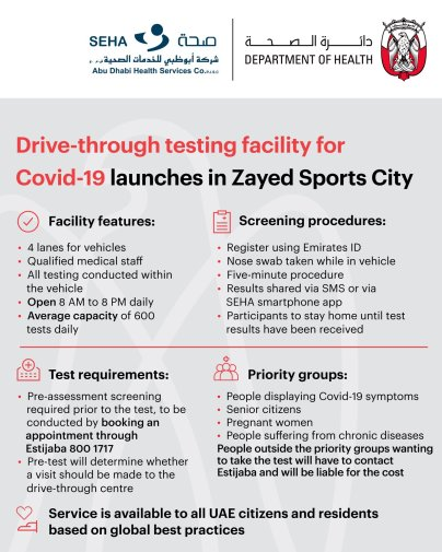 drive through abu dhabi coronavirus test