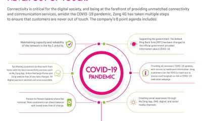 Zong 4G has announced a Comprehensive Plan to combat COVID-19