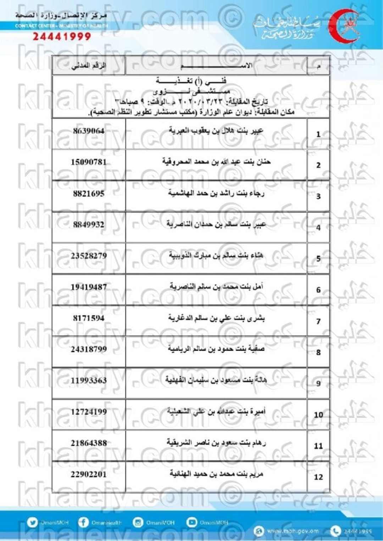وزارة الصحة عمان كشوف اسماء المرشحين للمقابلات الشخصية