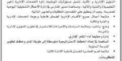 مدارس الصحوة في سلطنة عمان تعلن عن وظائف ادارية شاغرة