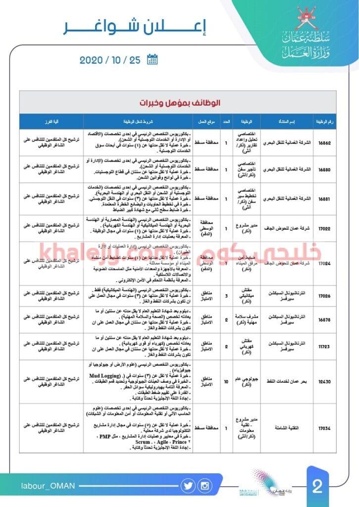 وزارة العمل اعلان وظائف شاغرة