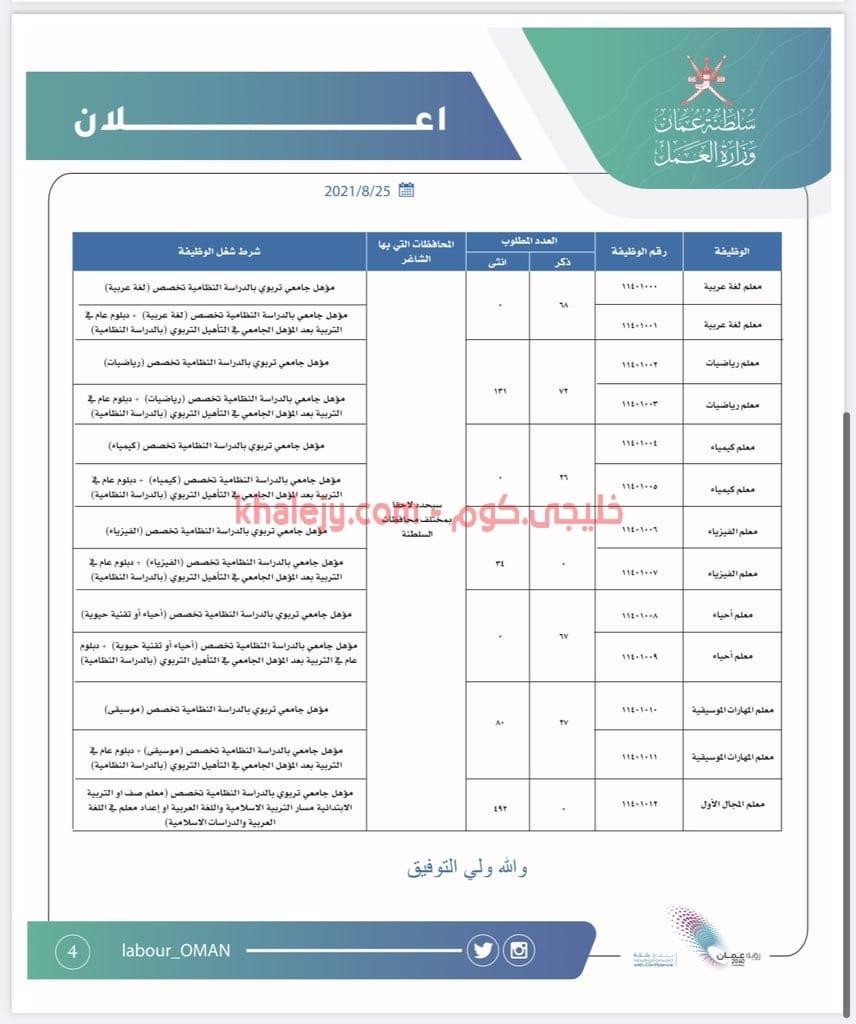 وظائف وزارة التربية والتعليم 2021
