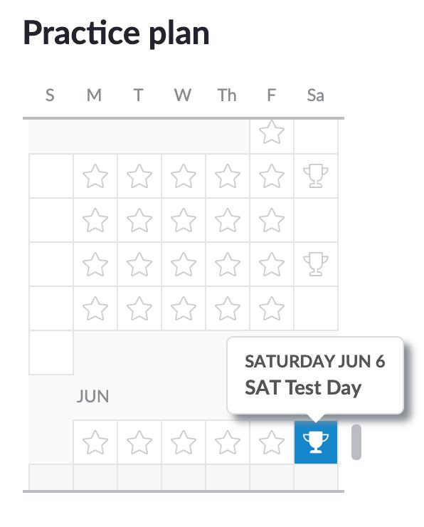 SAT Coach Tools Guide