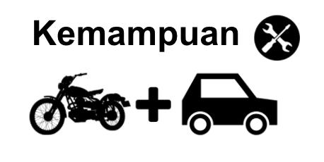 Motor + Mobil