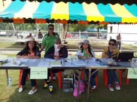 กรรมการประเมินผลกีฬาอำเภอธัญบุรี