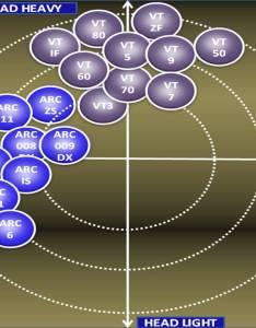 Yonex badminton rackets arcsaaber series matrix also updated khelmart wordpress blog rh