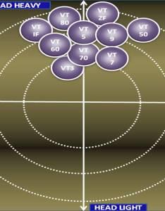 Yonex badminton rackets voltric series matrix also updated khelmart wordpress blog rh