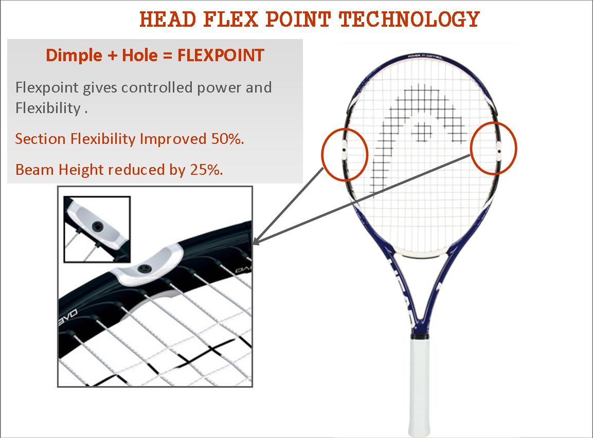 HEAD Tennis Racquets Flexpoint Technology -1